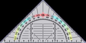 Numerología: la fecha de nacimiento